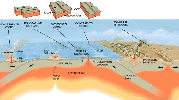 Vulkanism_ja_laamtektoonika