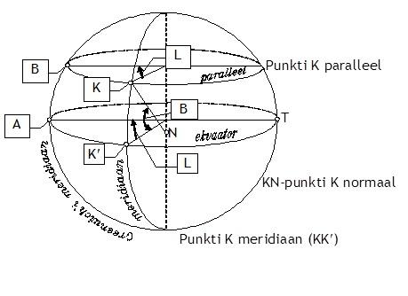 geodeetilised_koordinaadid