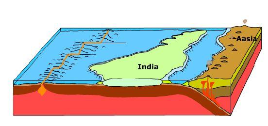 india ja eur