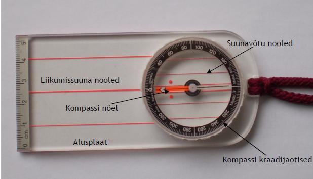 plaatkompass