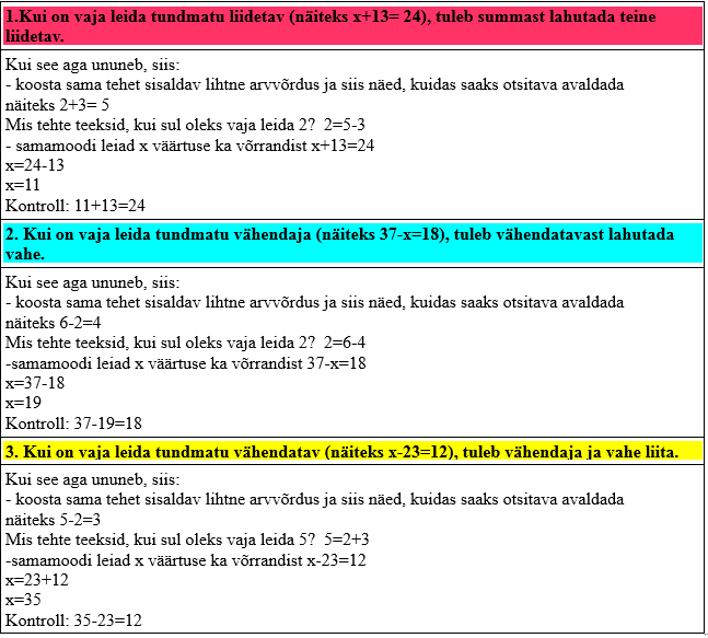 tabel12