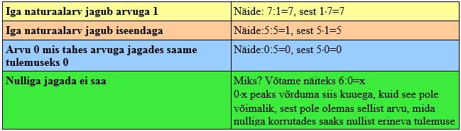 tabel21