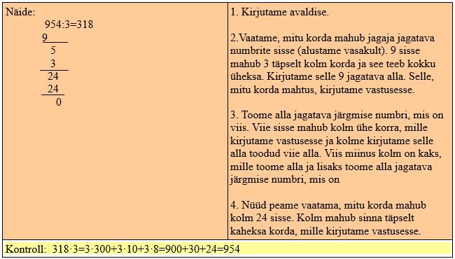 tabel22