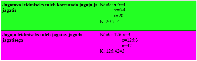 tabel24