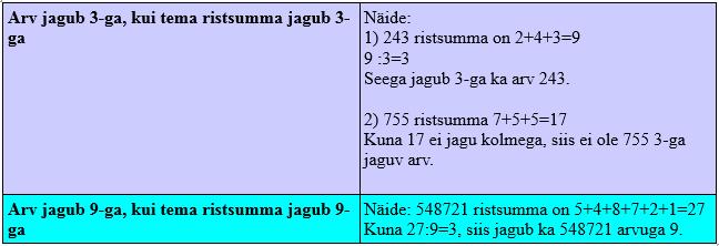 tabel28