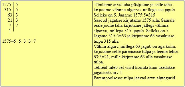 tabel29
