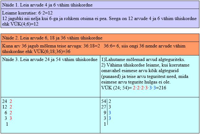 tabel31