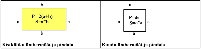 tabel42
