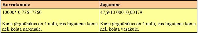 tabel64