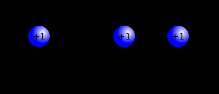 Vesiniku aatomite vahele moodustub ühine elektronpaar – tekib keemiline side