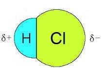 Polaarne HCl molekul. Kloori aatomil on negatiivne osalaeng ja vesiniku aatomil positiivne osalaeng