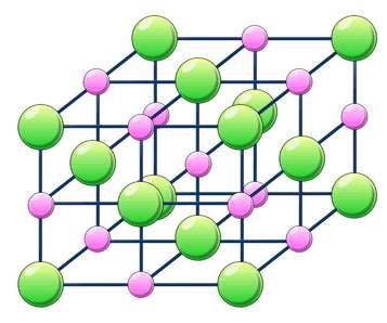 Naatriumkloriidi ioonvõre