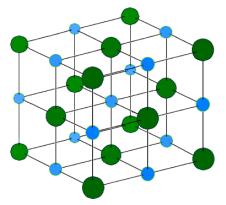 Naatriumkloriidi kristallis on naatrium- ja kloriidiioonid vaheldumisi