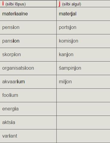 Eesti keel võõrsõnad