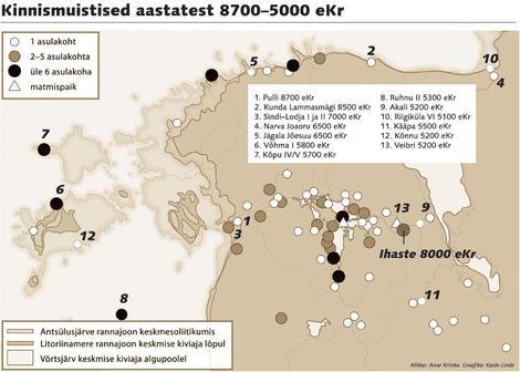 Teadaolevad asulakohad keskmisel kiviajal