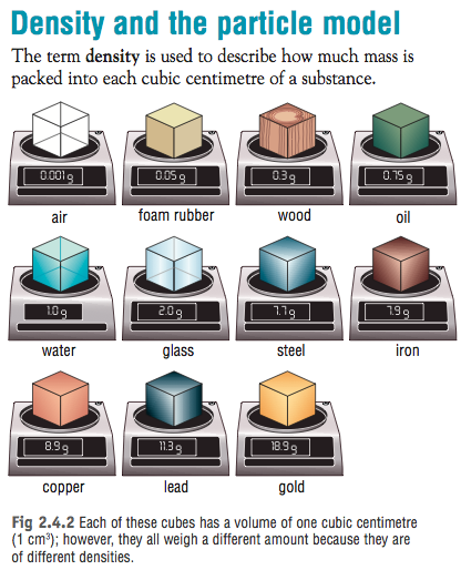 Density_Examples