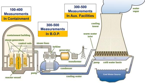 Skeem tuumaenergia kasutamisest