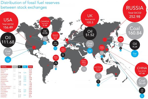 Maagaasi, nafta ja kivisöe reservid maailmas