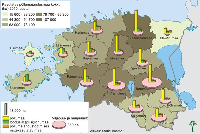 Eestis kasutatav põllumajandusmaa 2010. aastal