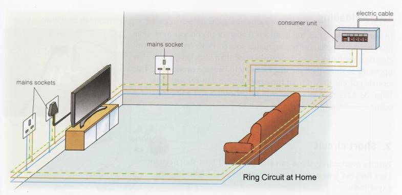ring_circuit__fixed_