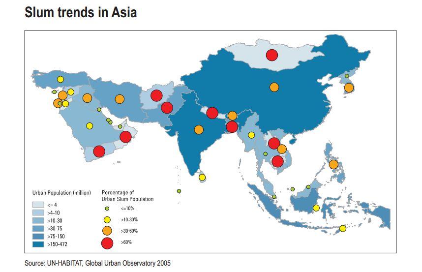 Slummielanike osatähtsus mõningates Aasia linnades