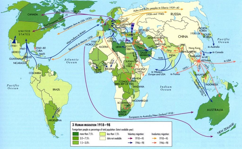 1918-1998 migration