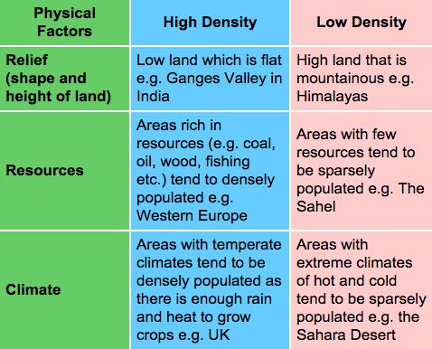1_rahvastiku_tihedust_mojutavad_looduslikud_tegurid