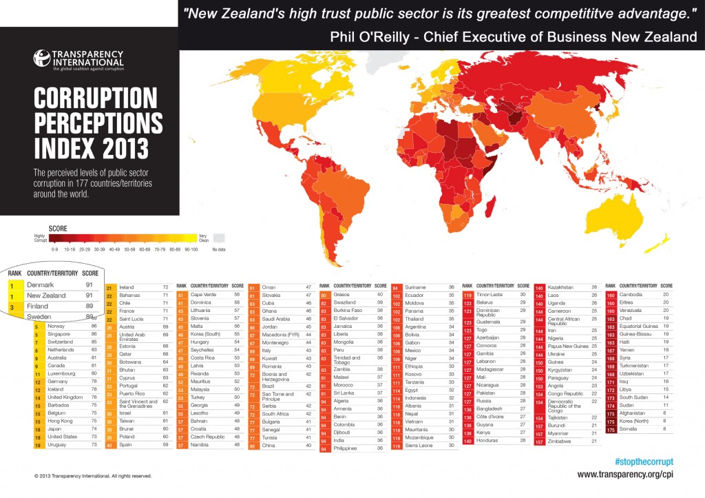 CPI-2013-map-and-country-results-New-Zealand-Phil-Oreilly