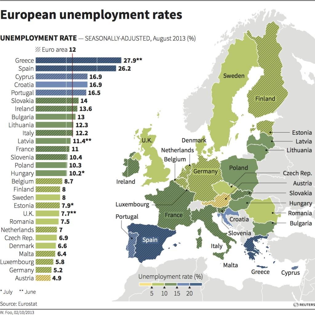 euro-unemployment-1024x1024