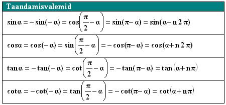 trigonomeetria10