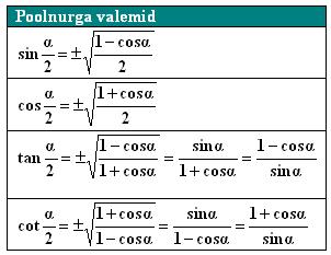 trigonomeetria12