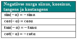 trigonomeetria13