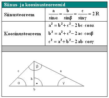trigonomeetria4