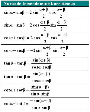 trigonomeetria6