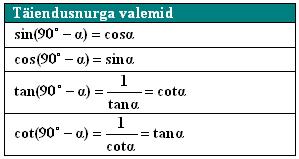 trigonomeetria9