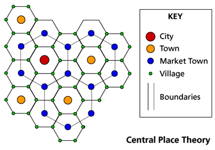 Central_Place_Theory_(Christaller)