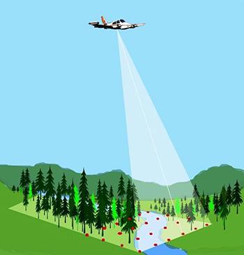 Fire-LIDAR1
