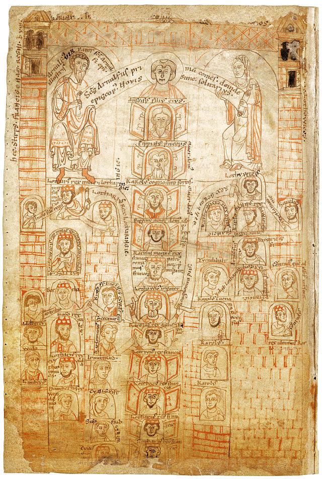 Karolingide sugupuu