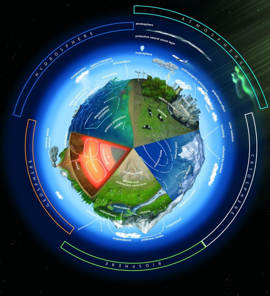 earth-spheres
