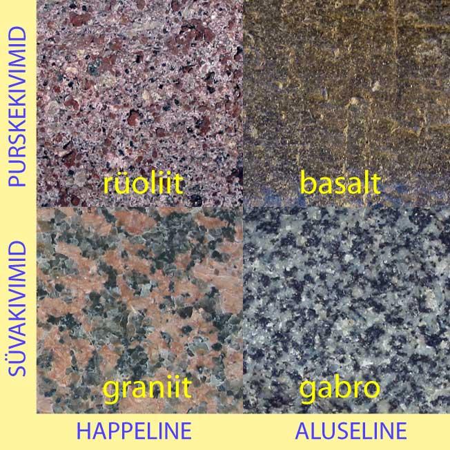 geograafiaIIkursus,kivimid3