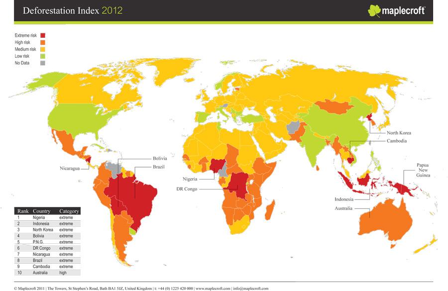 Metsade hävimise indeks