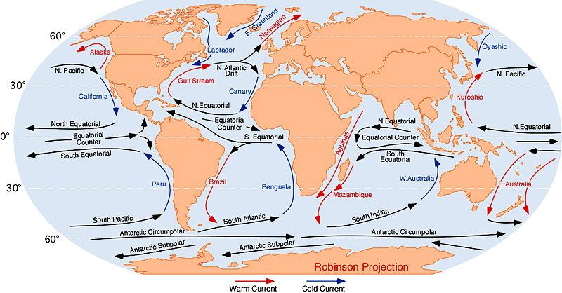 oceancurrents