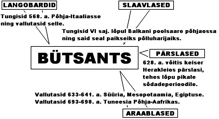 Bütsants2