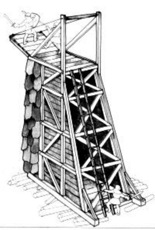 Piiramistorn