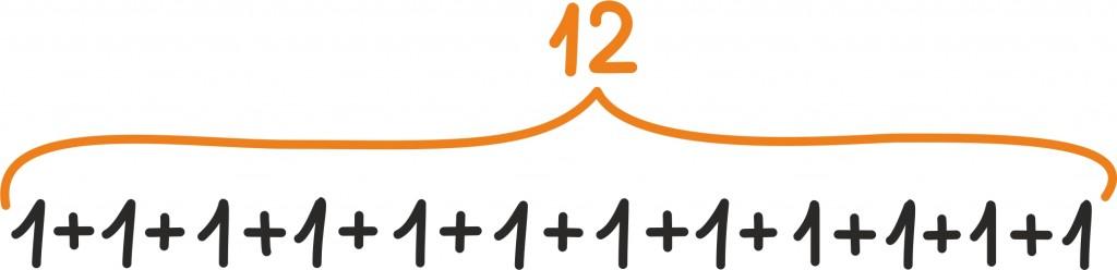 arvud1