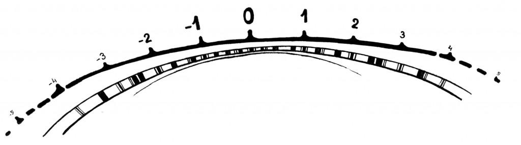 arvud8