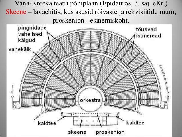 kreeka teater2