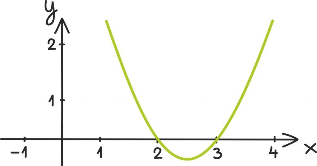 matemaatika11