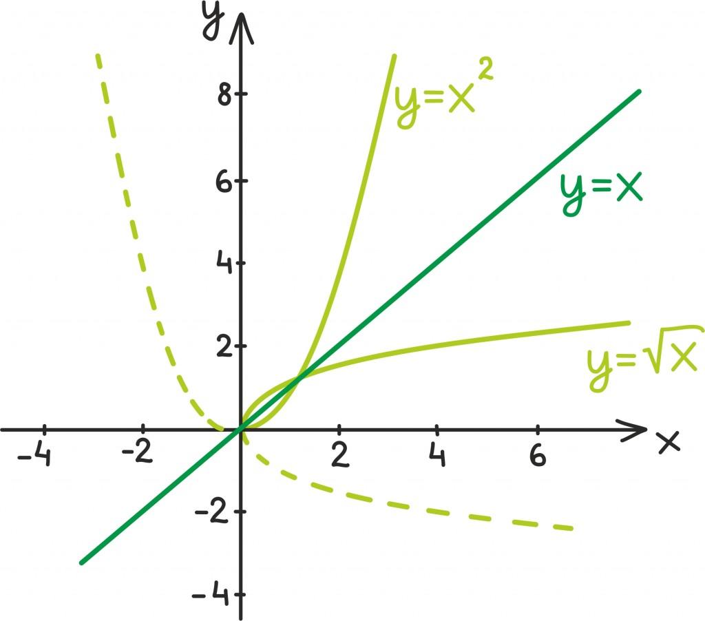 matemaatika57