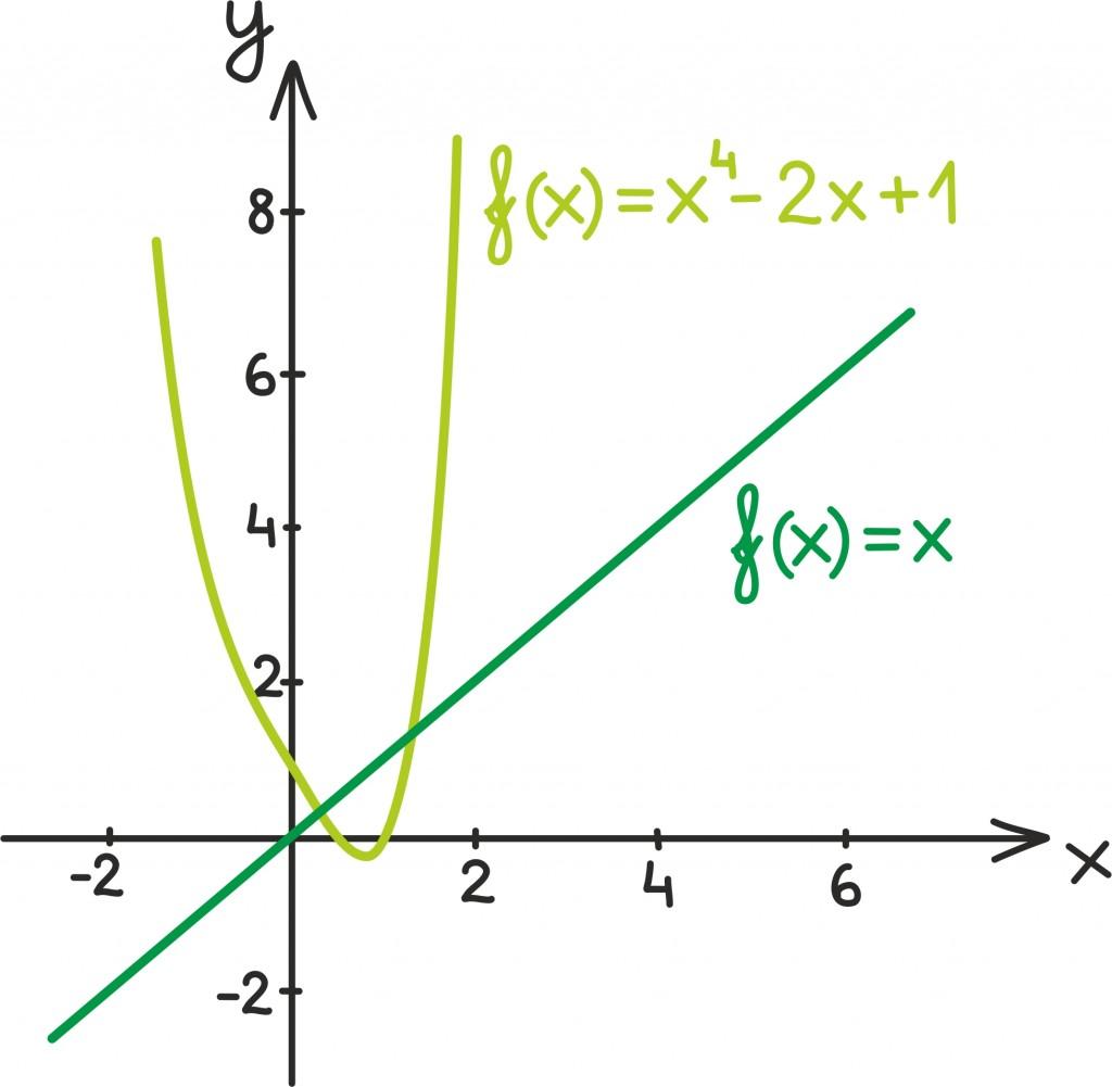 matemaatika62